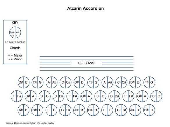 The Atzarin Accordion Layout